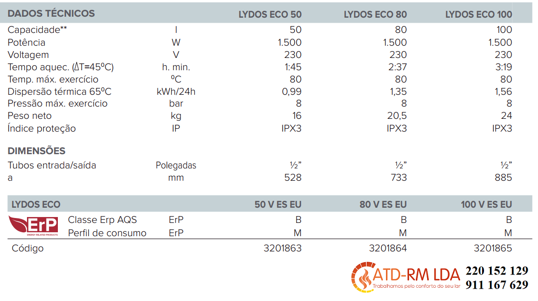 ARISTON LYDOS ECO