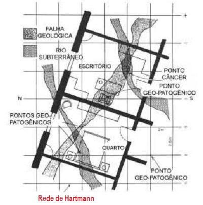 Geopatias - Fonte: planetashan.com.br